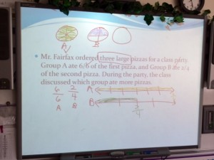 number line or fraction model